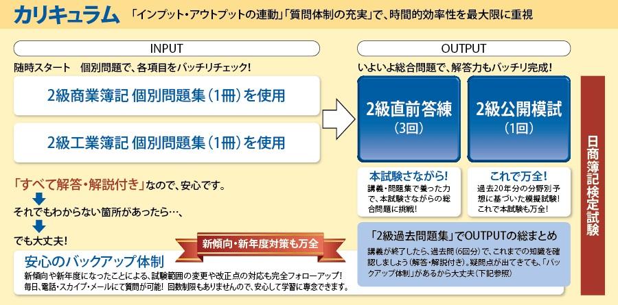 クレアール 簿記講座 コース 違い 口コミ
